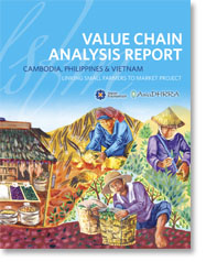 Value Chain Analysis Report: Cambodia, Philippines and Vietnam
